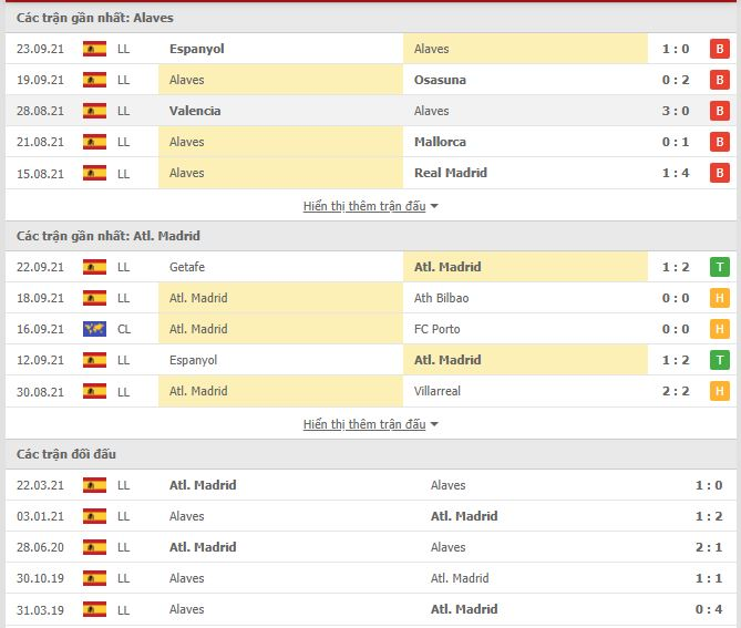 Read more about the article M88.one – Soi Kèo Alaves vs Atletico, 19h00 ngày 25/09