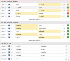 Read more about the article M88.one – Soi Kèo Le Havre vs Toulouse, 01h45 ngày 14/09